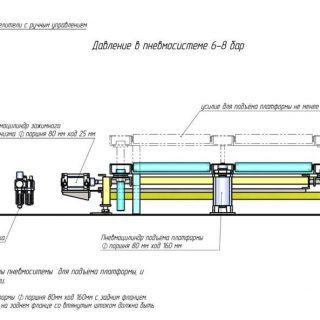 Дизайн промышленных изделий